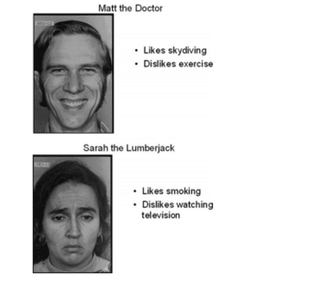 Image showing examples: happy successful male and unhappy unsuccessful female (Wilson et al., 2008)