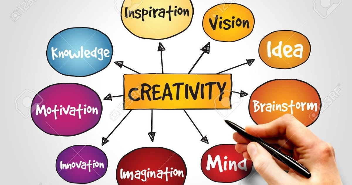 Ways to Crank up Your Creativity