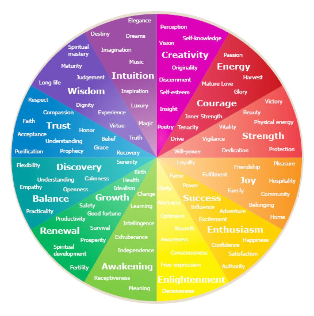 ways-to-crank-up-your-creativity
