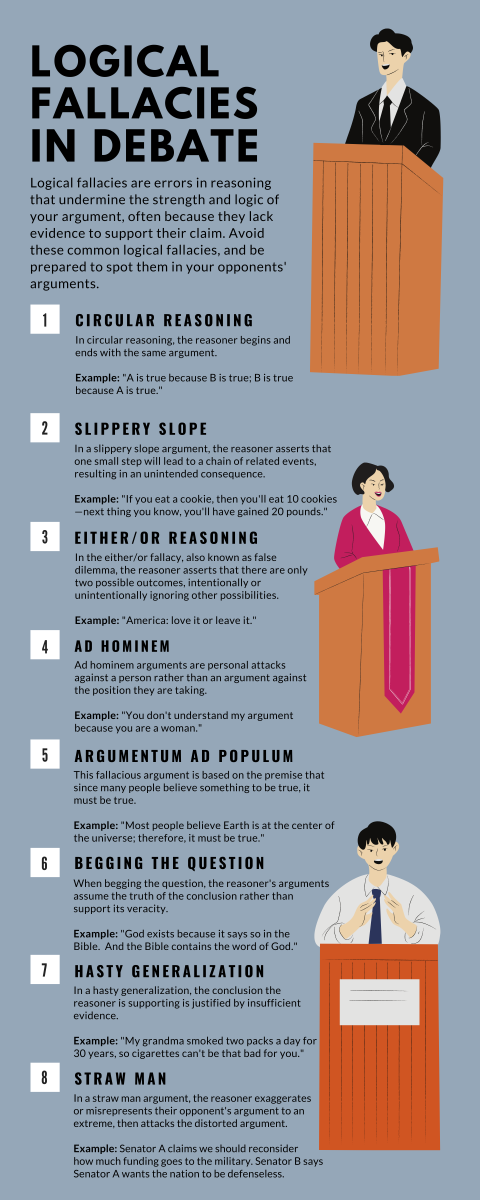 Logical fallacies weaken your arguments; here is a brief list of common logical fallacies you should avoid in debate.