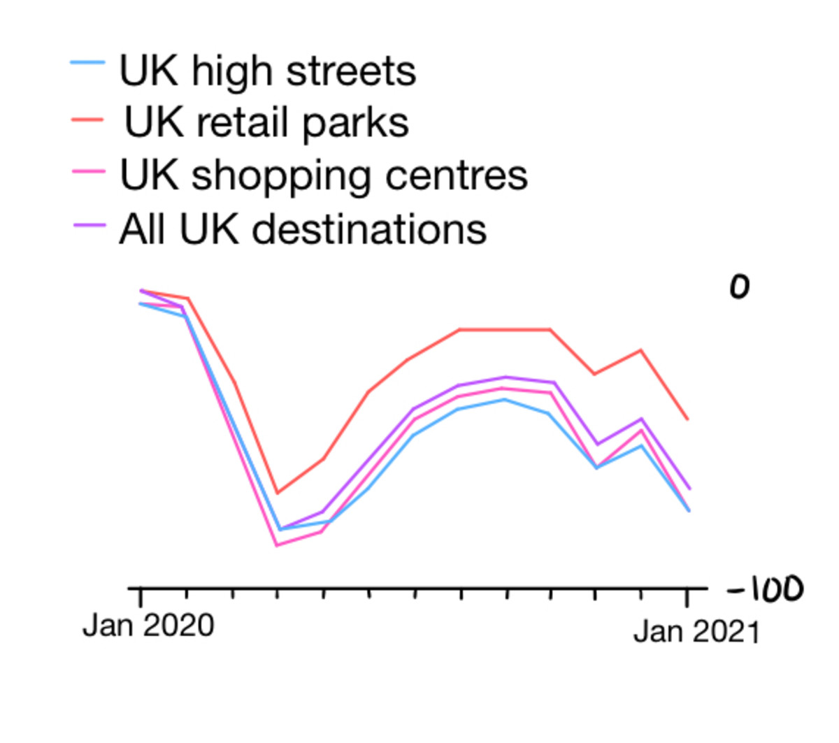 what-is-going-to-happen-to-all-of-britains-empty-shops