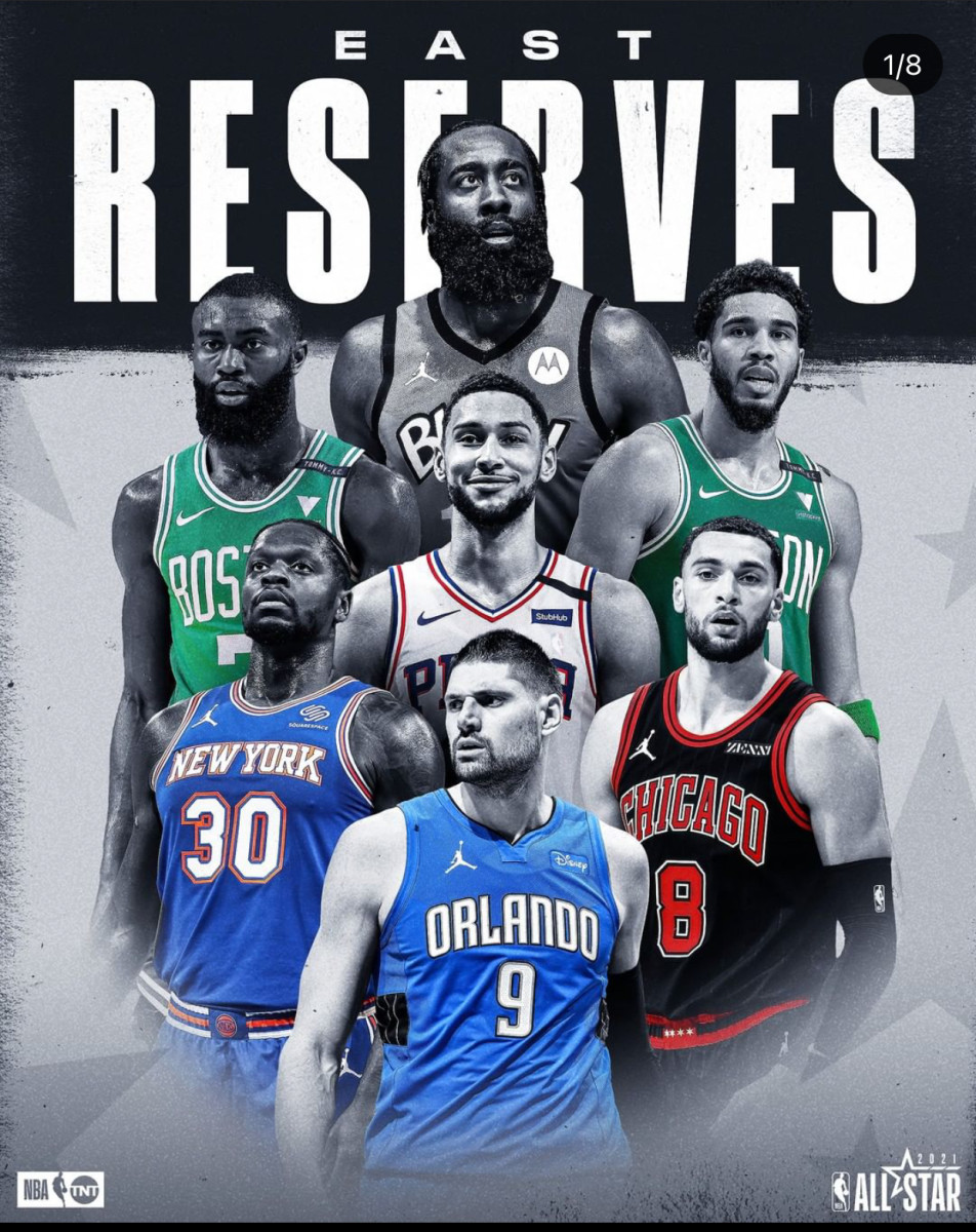 The reserves are the following: James Harden,Jaylen Brown, Jayson Tatum, Ben Simmons, Julius Randle, Zach Lavine, Nikola Vucevic. (Domantas Sabonis will be potentially replacing KD due to injury.)