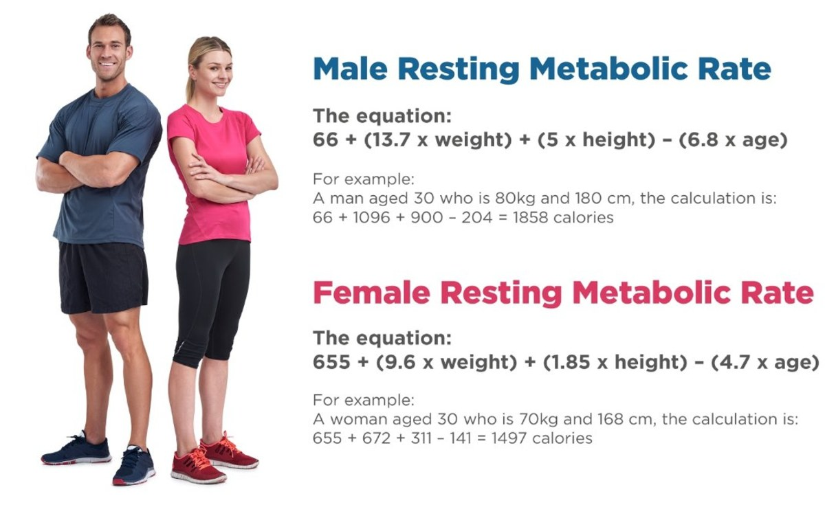 increase-metabolism-to-lose-weight