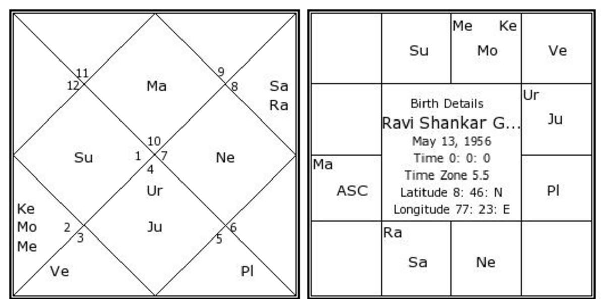 astrology-and-spirituality