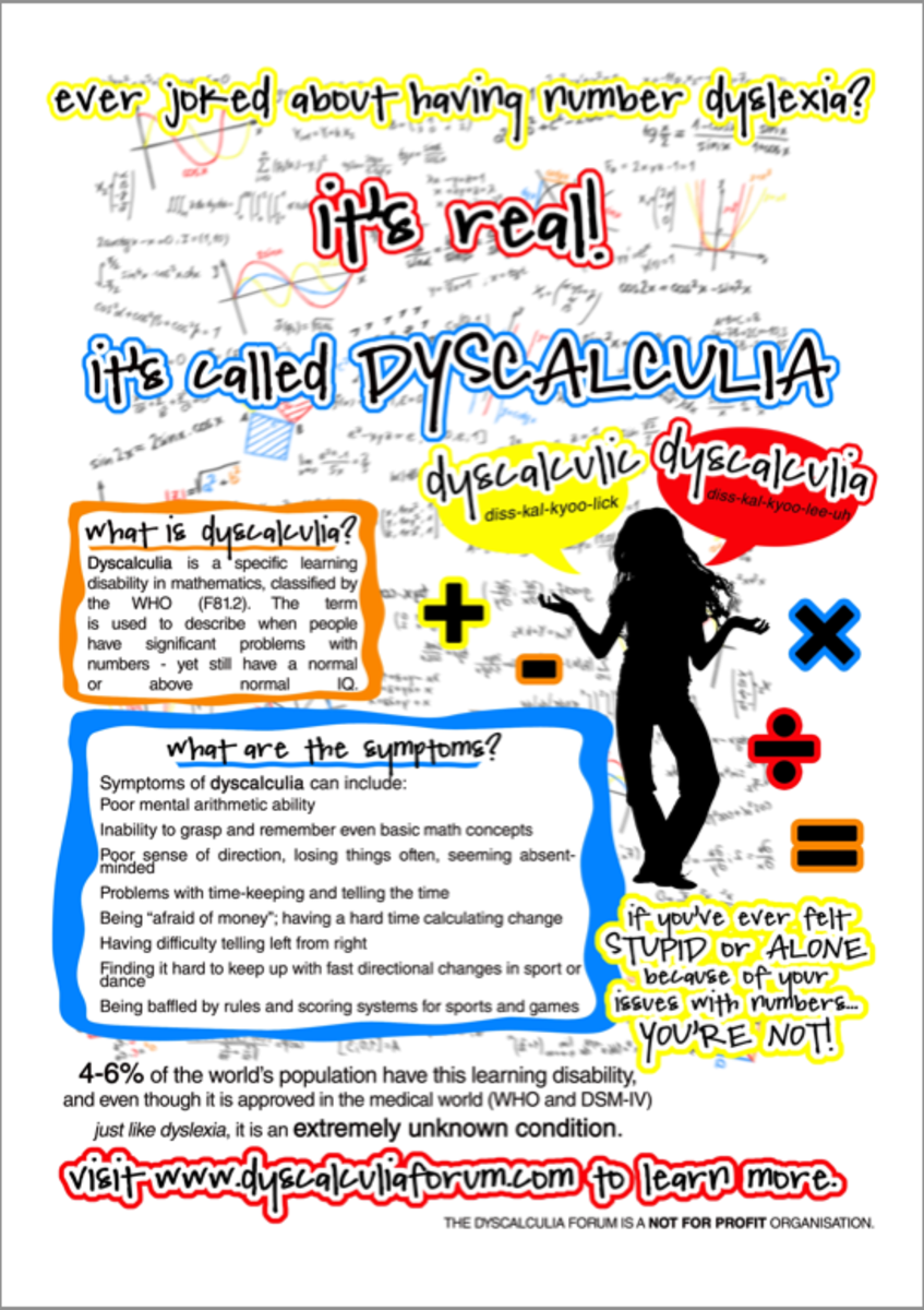 Dyscalculia Educational Poster