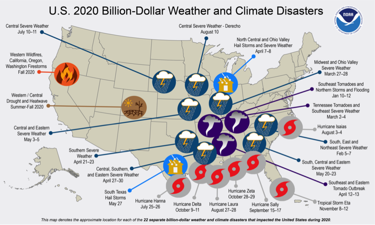 2020 Billion-Dollar Weather and Climate Disasters