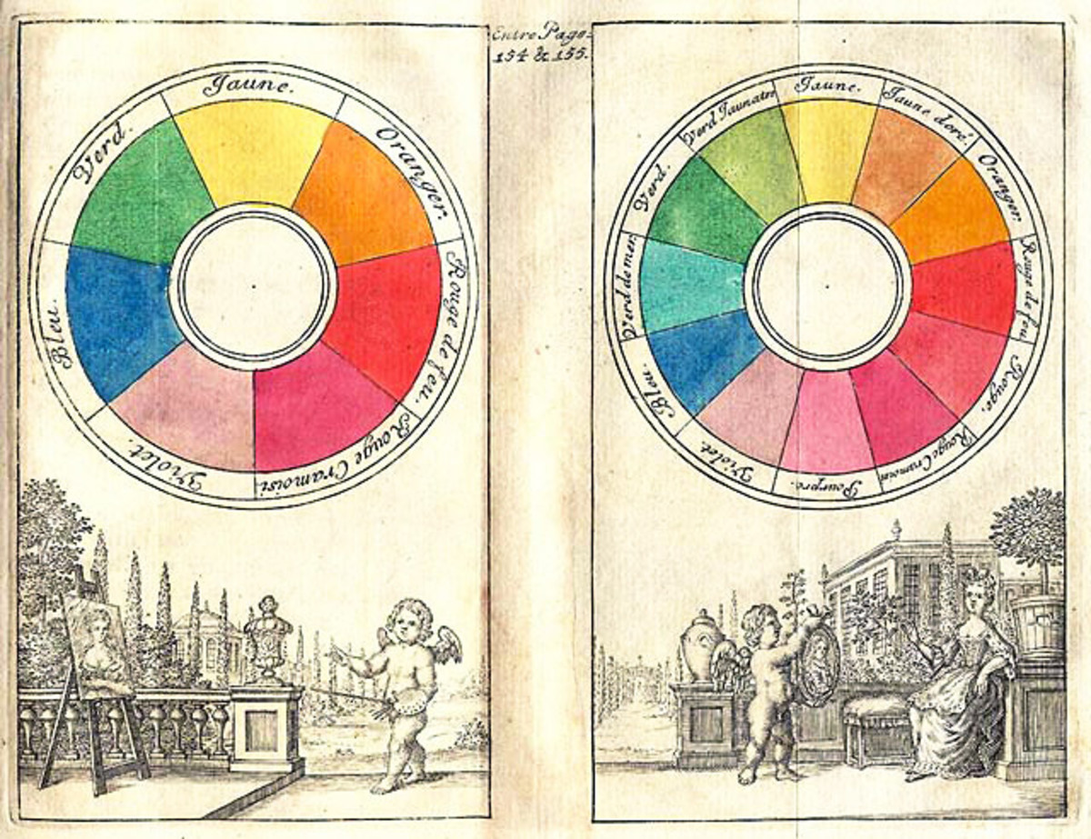 Emotions and Colours: Effects, Moods, Associations and Favourites; Use in Photography