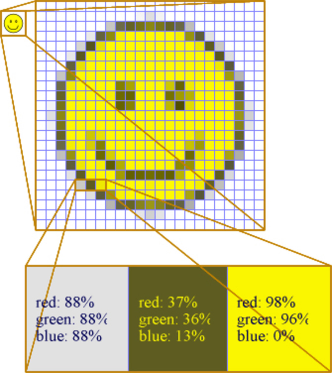 RGB Raster Image