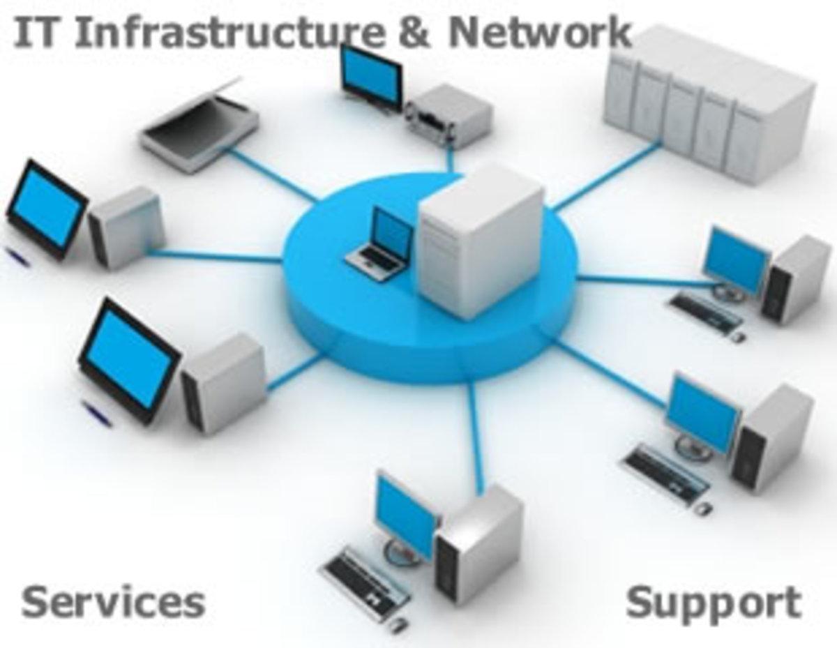IT for Mere Mortals - Network Management 101