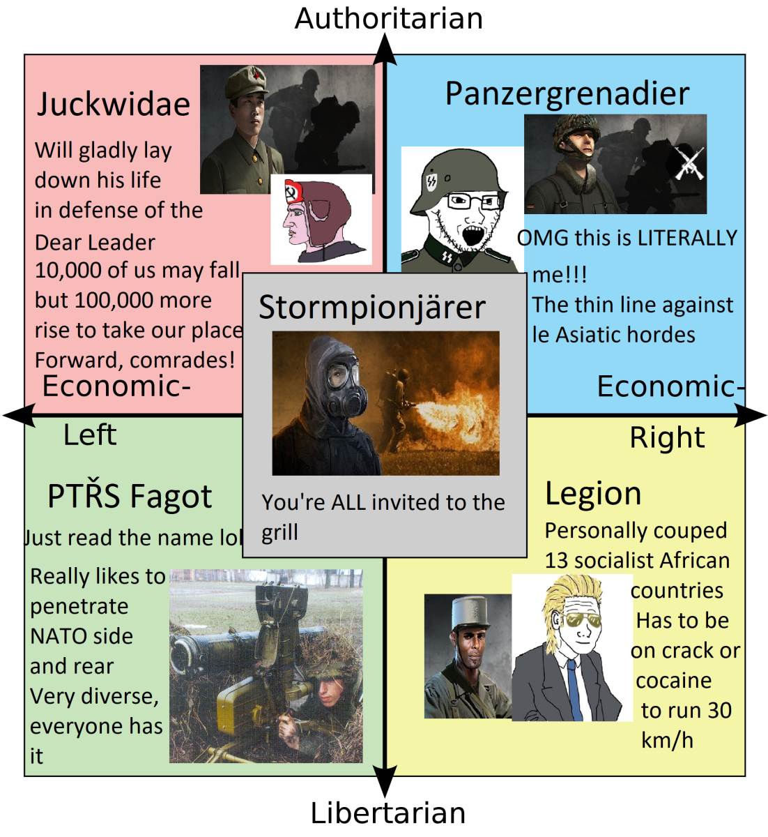 wargame-red-dragon-political-compass-memes