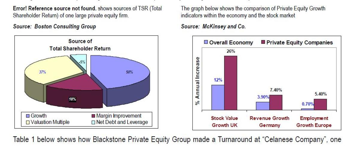 Islamic Private Equity and Venture Finance