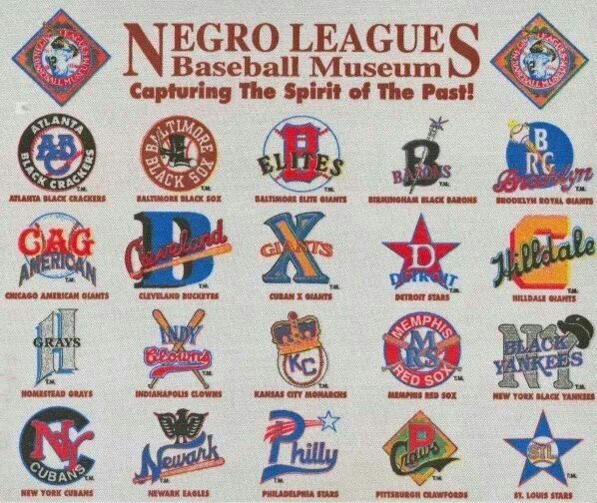 Teams of Negro League