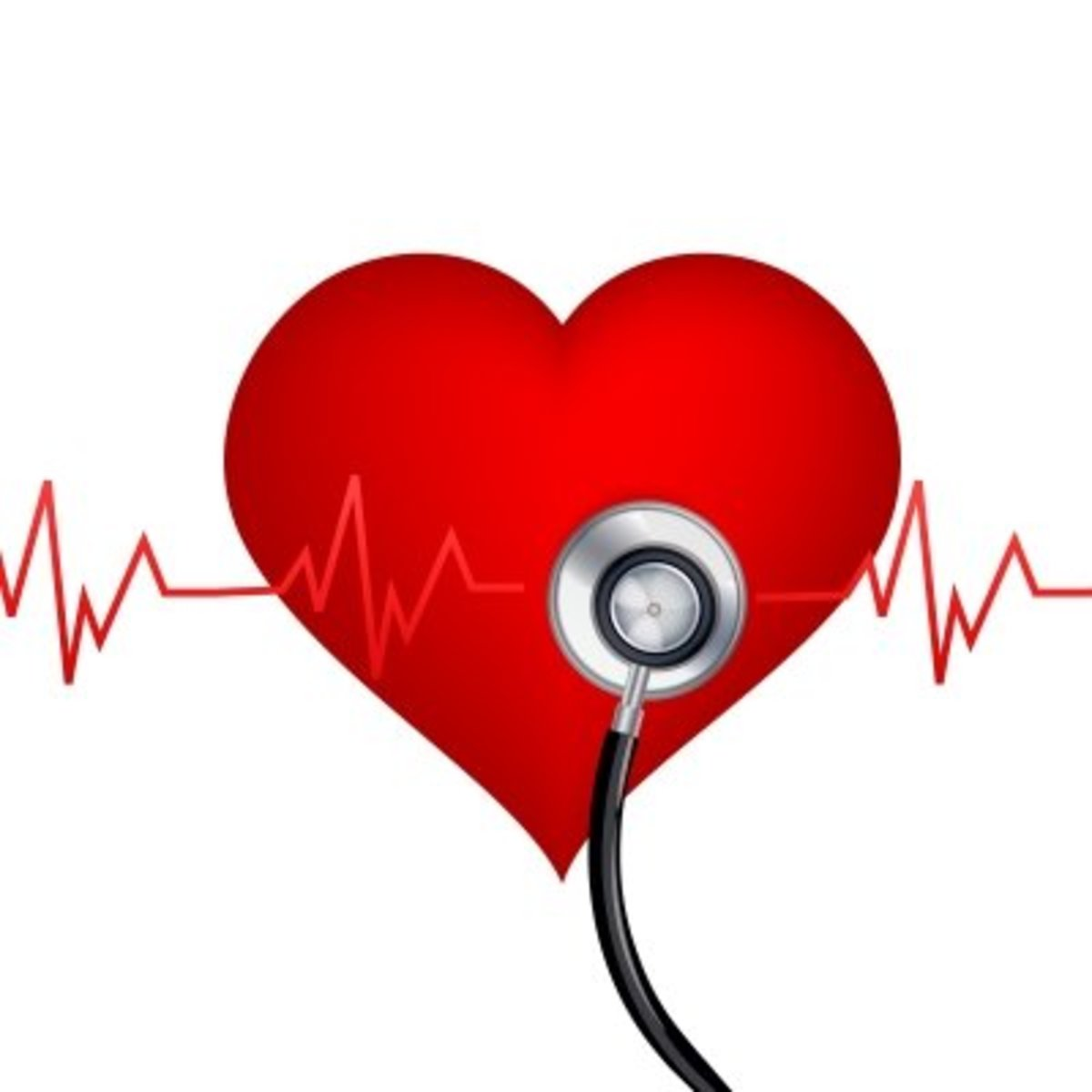 blood pressure and heart beat relationship