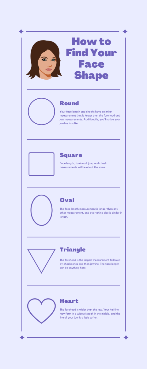 Finding your face shape is easy with this guide.