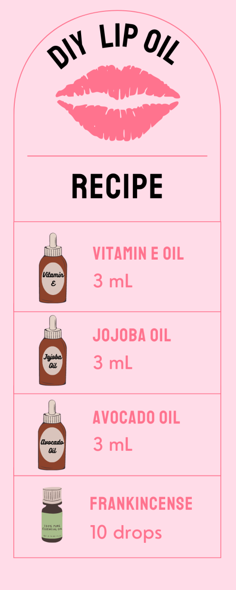 Quick reference DIY Lip Oil recipe.