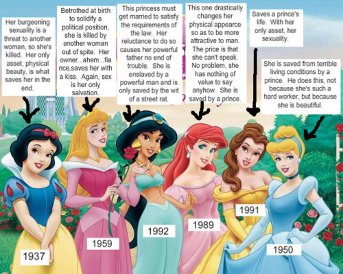 The Feminist Movement in Animated Films