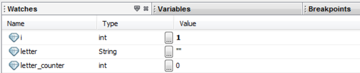 The value of variable letter is still empty
