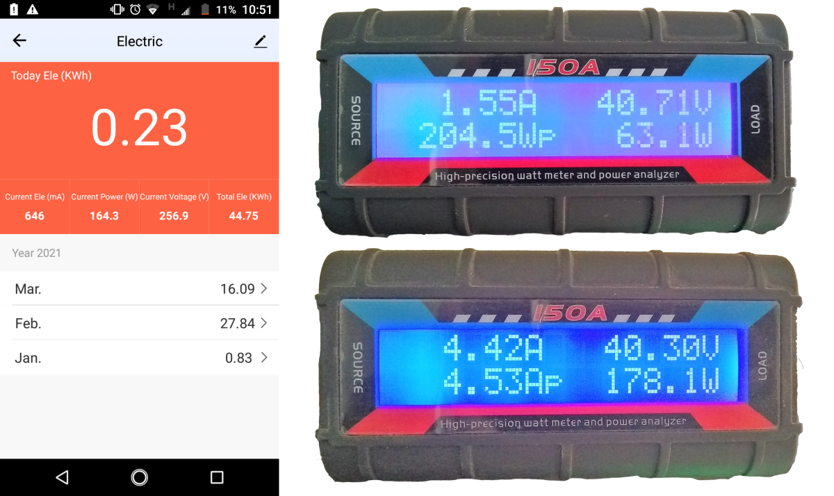 Addition of a DC energy analyzer and monitoring apps will help you keep track of electrical quantities.