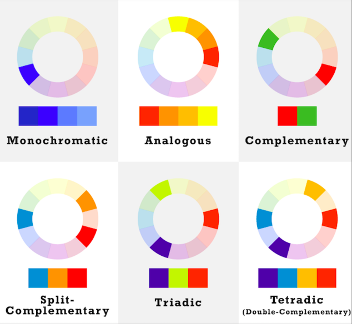 Color Harmony: Six basic color schemes as examples using a color wheel. From here, you can also add in color wheels that add white, gray, or black to adjust tints, shades, and tones.