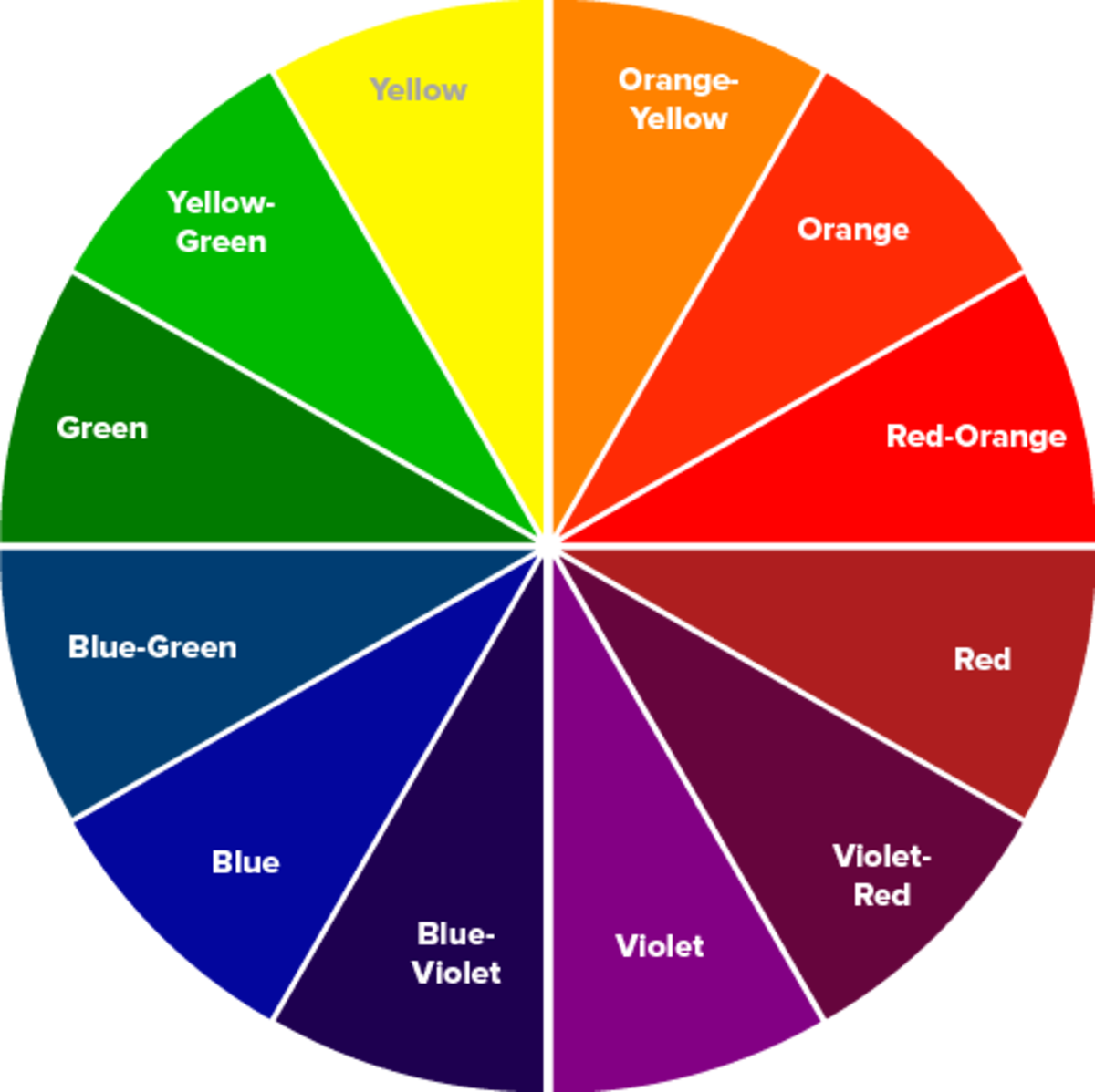 A Basic Color wheel that includes primary, secondary, and tertiary colors.They can become more complex from here.