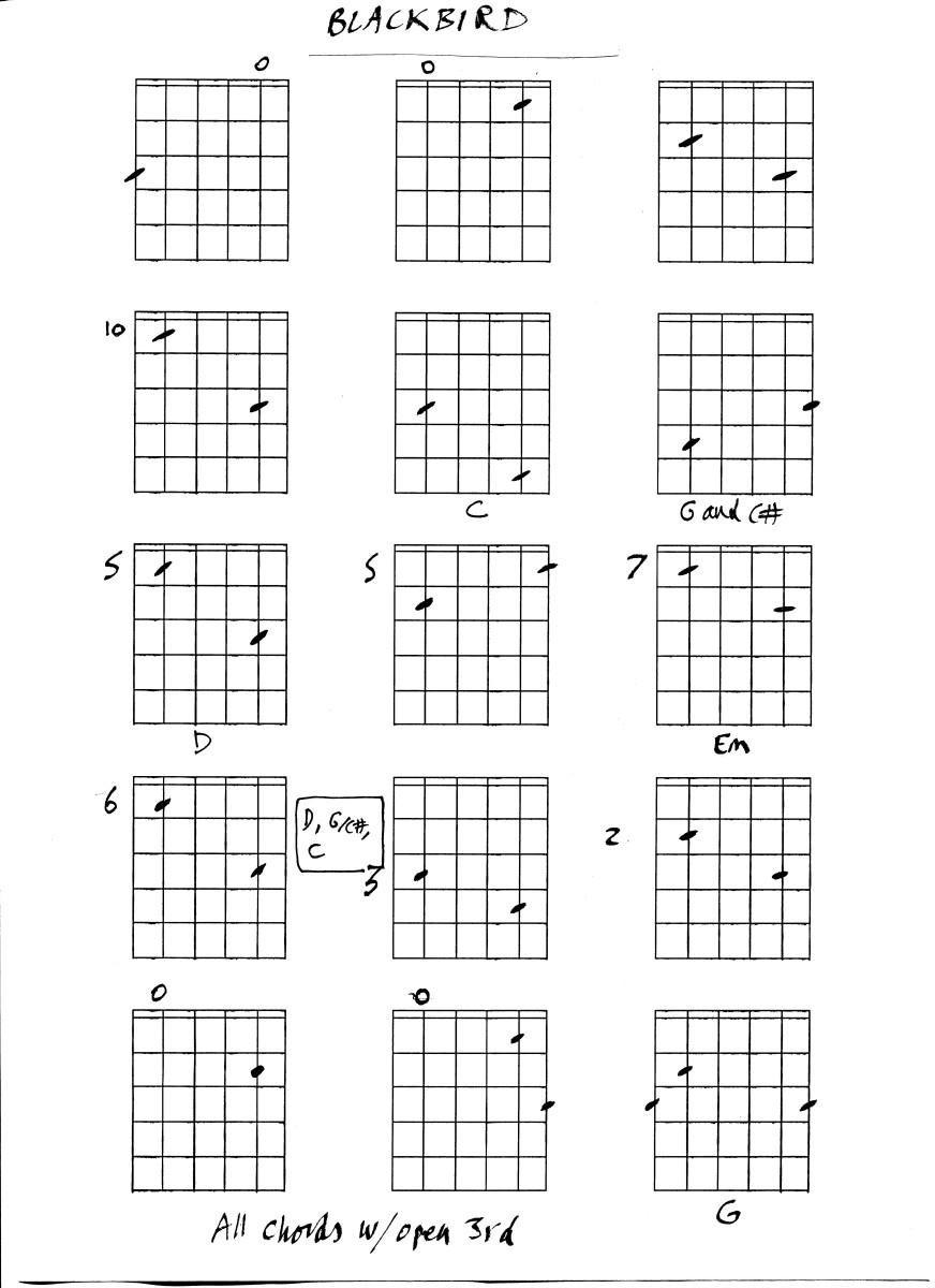 guitar-chords-study-beatles