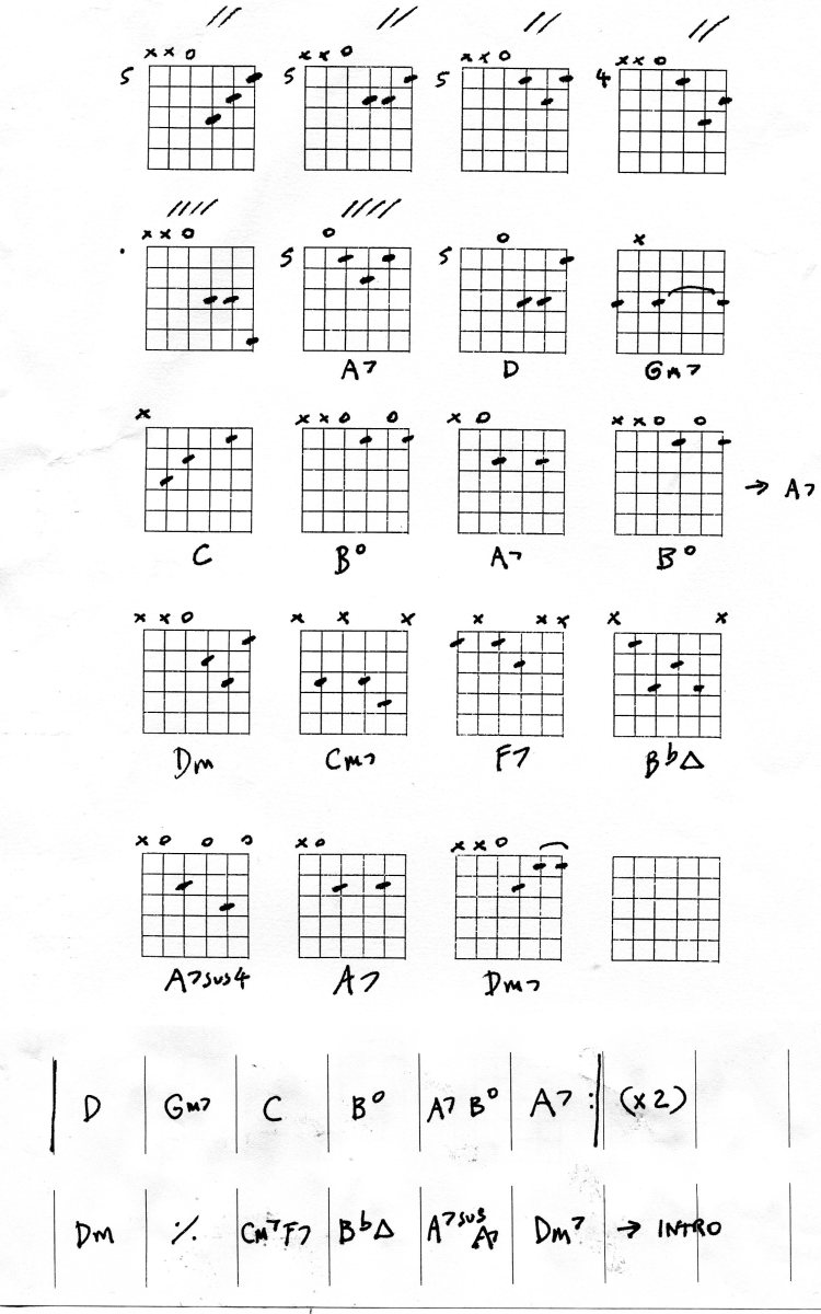 Guitar Chords study - Beatles