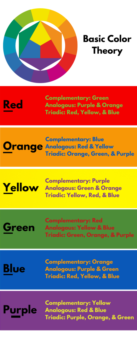 Basic color theory quick reference guide.