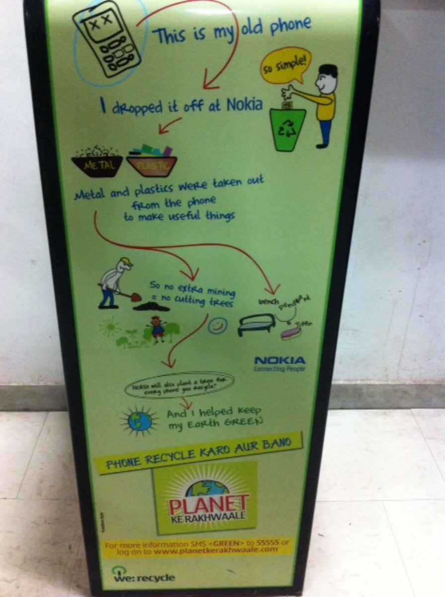 Drop Your Old Mobile Phone Into the Drop Box, to Save the Planet