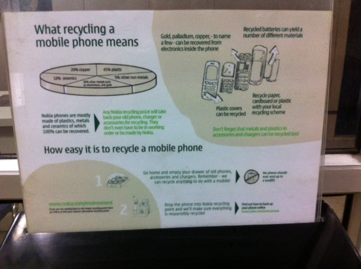 Recycling the old phones
