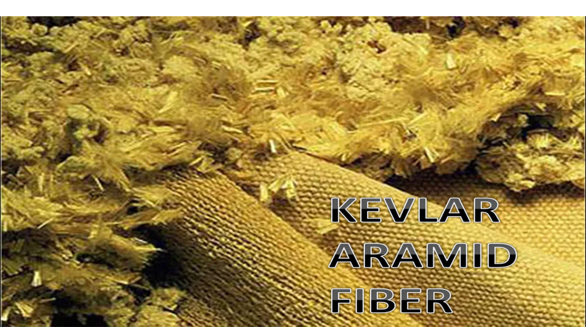 Kevlar: Manufacturing process, Properties, Types, and the Wool/Kevlar Fabric Features