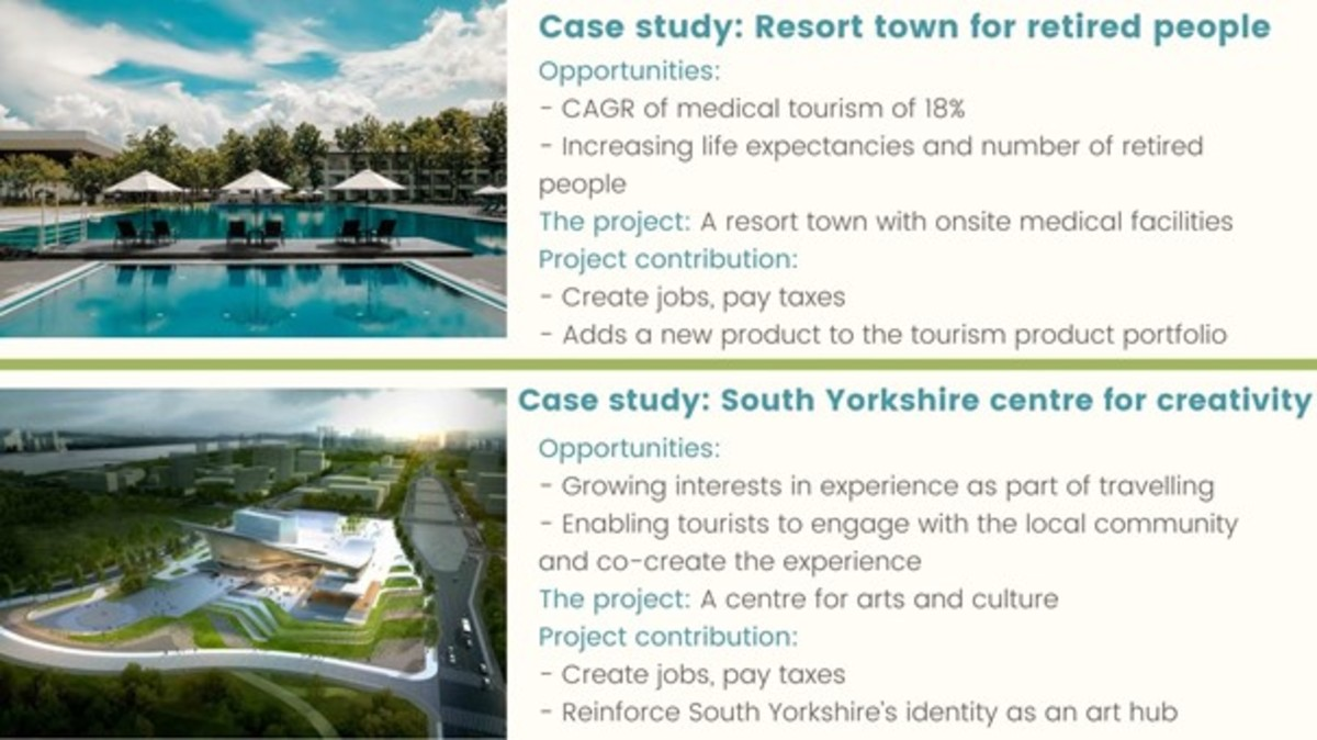 Proposed new tourism products for South Yorkshire