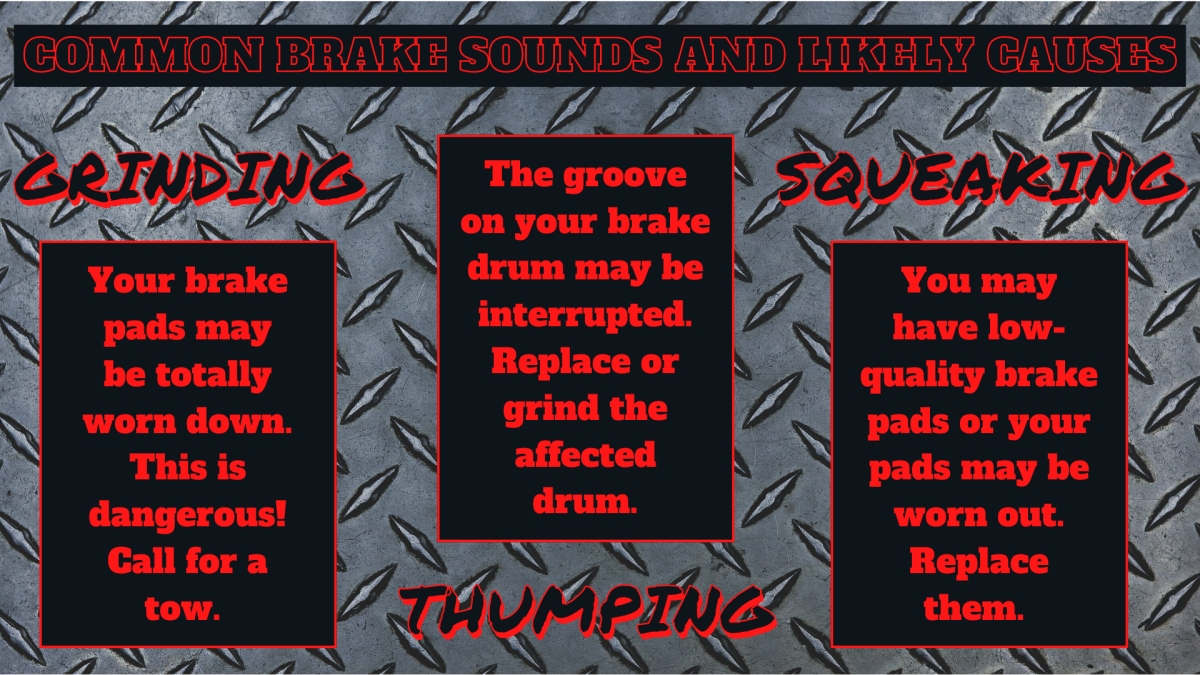 Here's a quick recap of the three most common brake noises and the most likely causes.