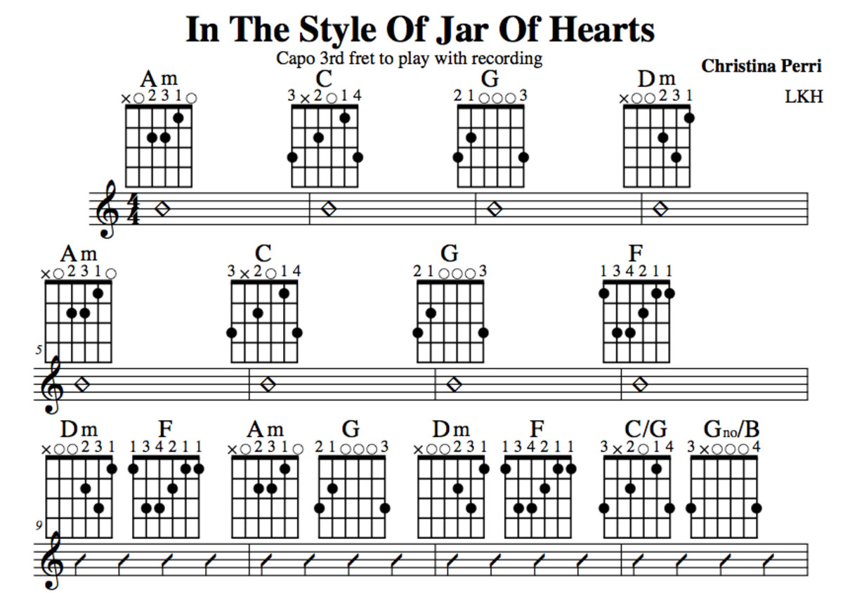 Learn To Play Jar Of Hearts By Christina Perri On Guitar Chords