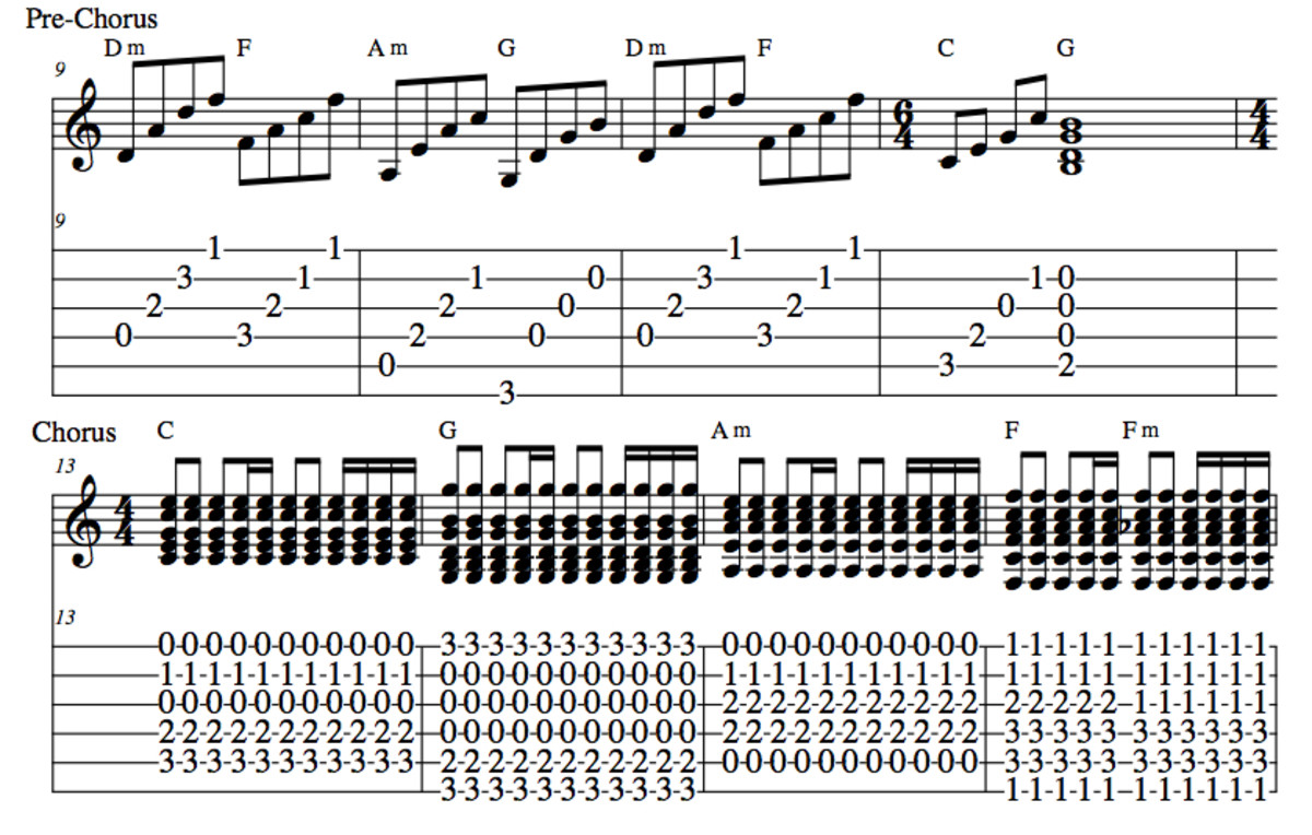 Learn To Play Jar Of Hearts By Christina Perri On Guitar u2022 Chords, Tab, Strum Pattern ...