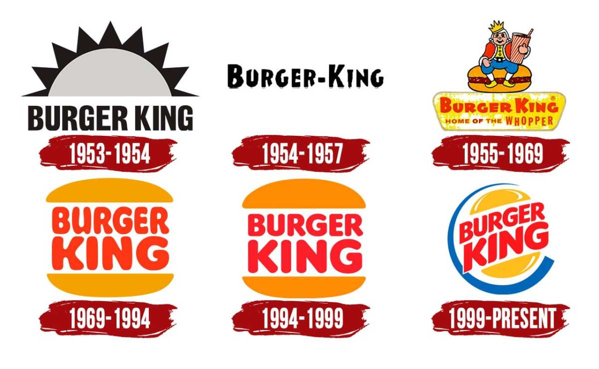 In 1954, James McLamore and David Edgerton founded the fast food chain Burger King.