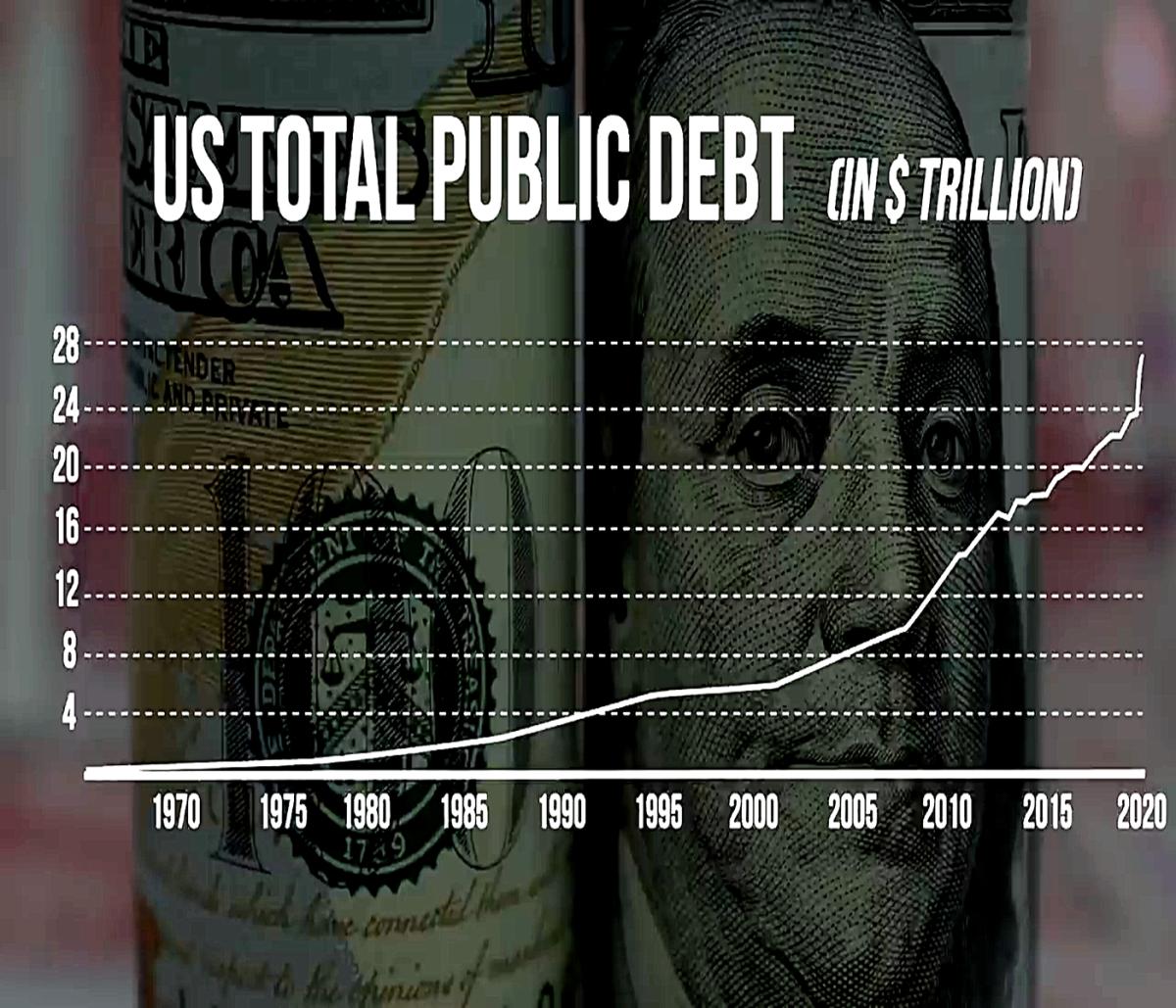 The escalating pattern of the U. S public debts.