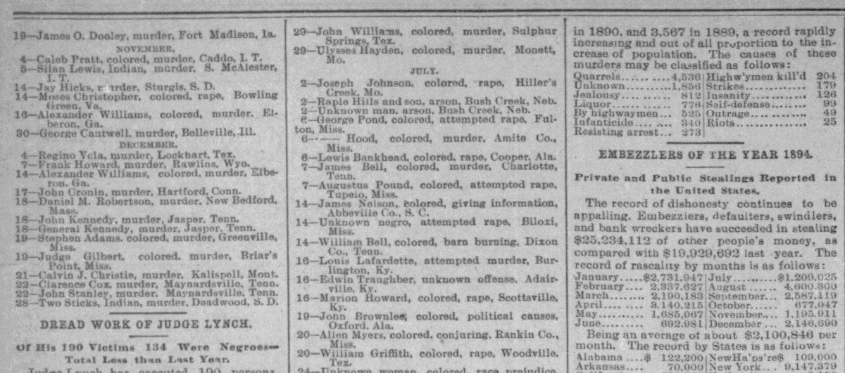 Tragic deaths, 1894 (7)