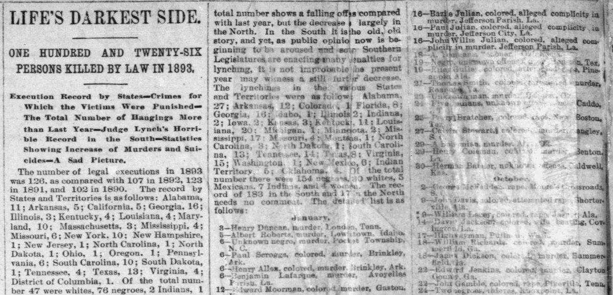 List of tragic deaths, 1893.