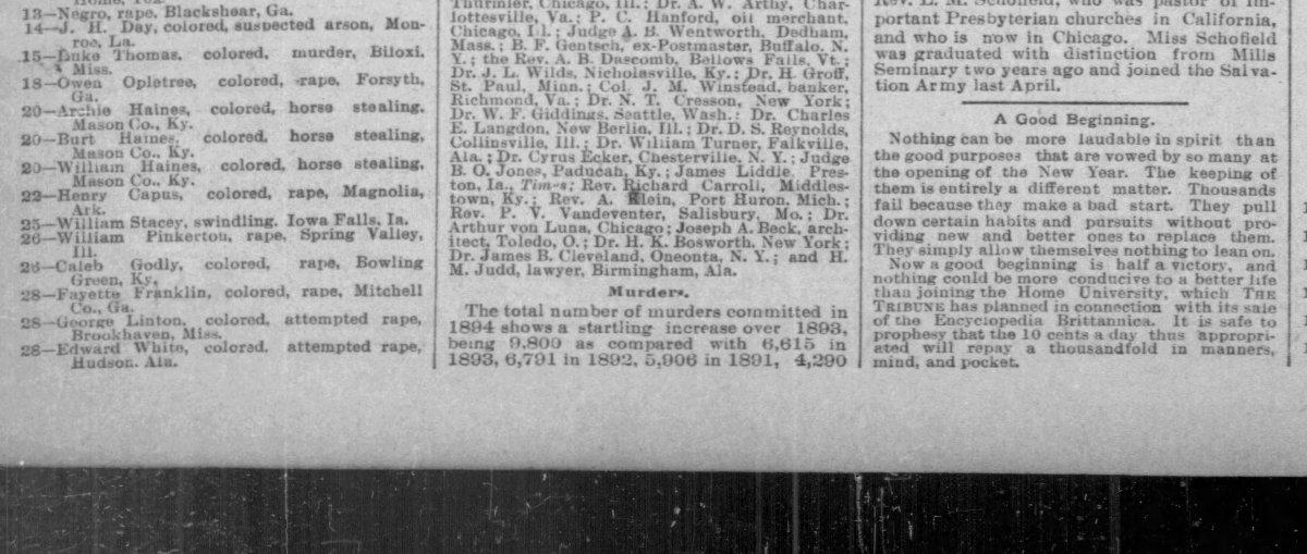 Tragic deaths, 1894 (13)