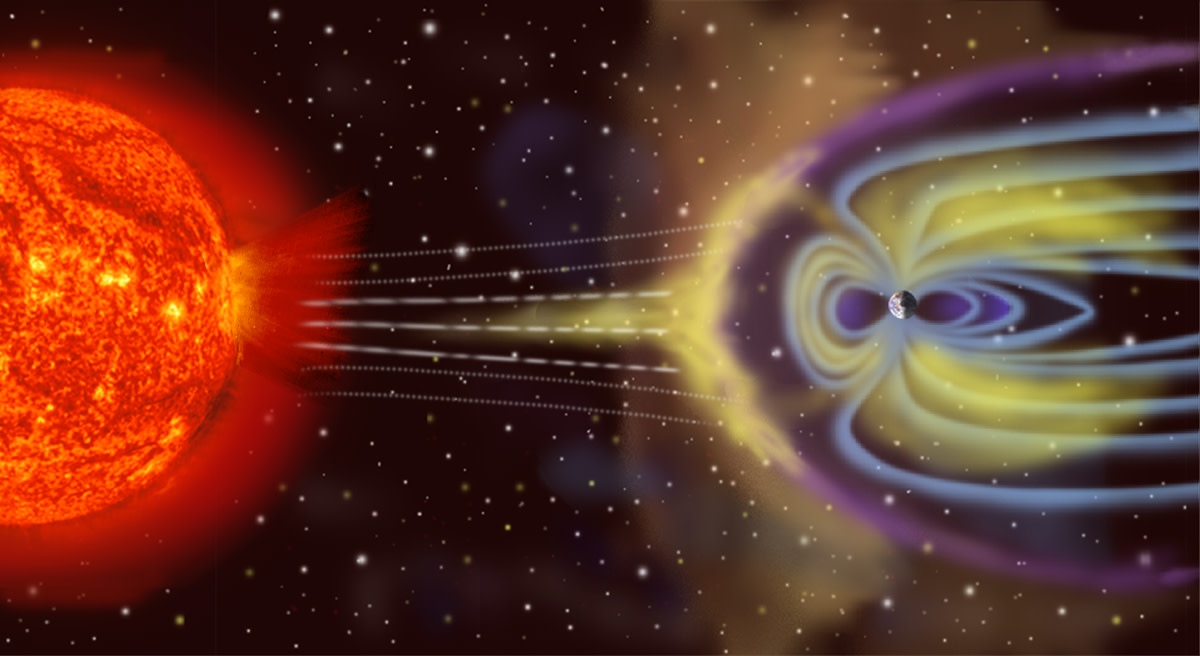 The Earth's Magnetic Field shielding us for the solar wind.