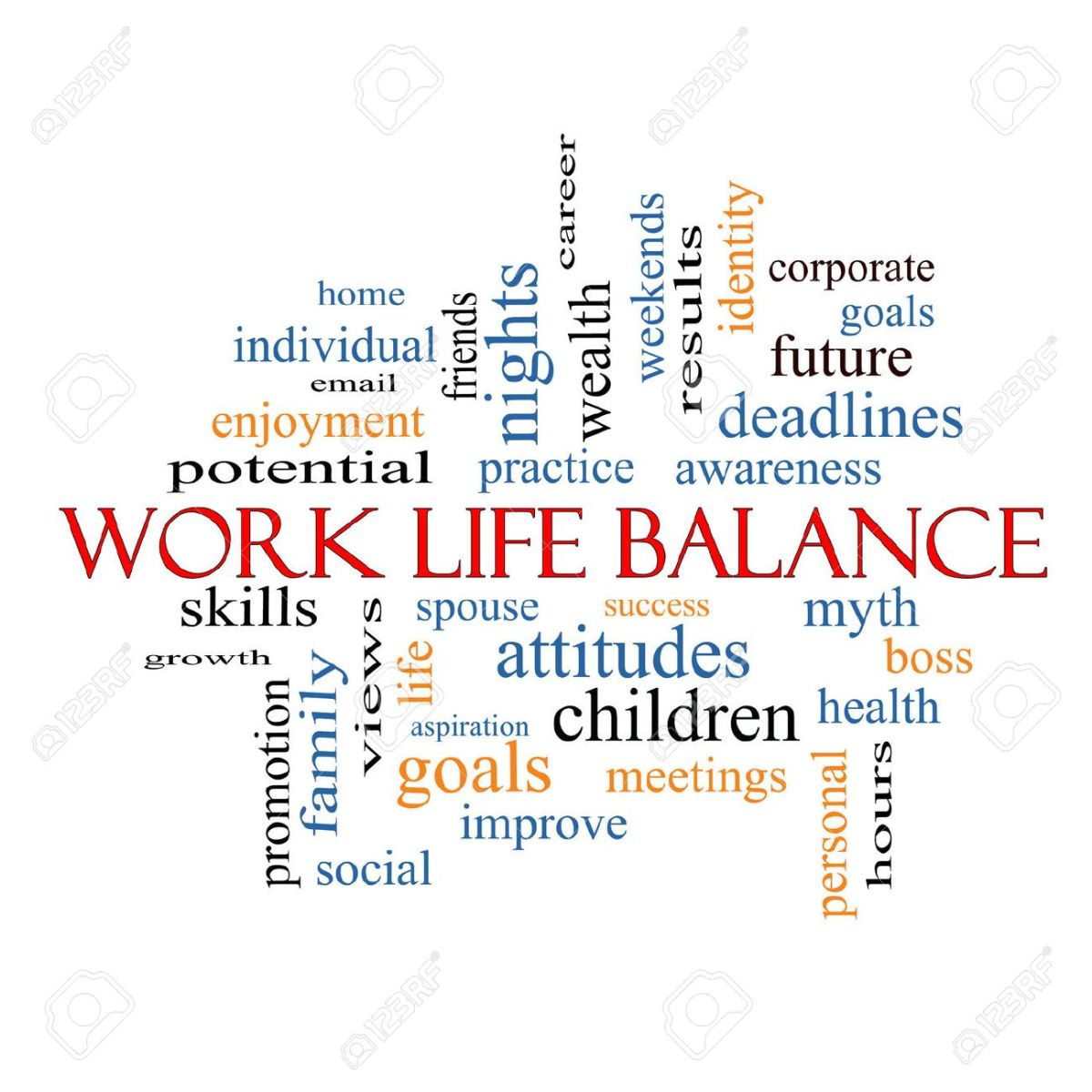 Work–life Balance Concepts Are Very Significant