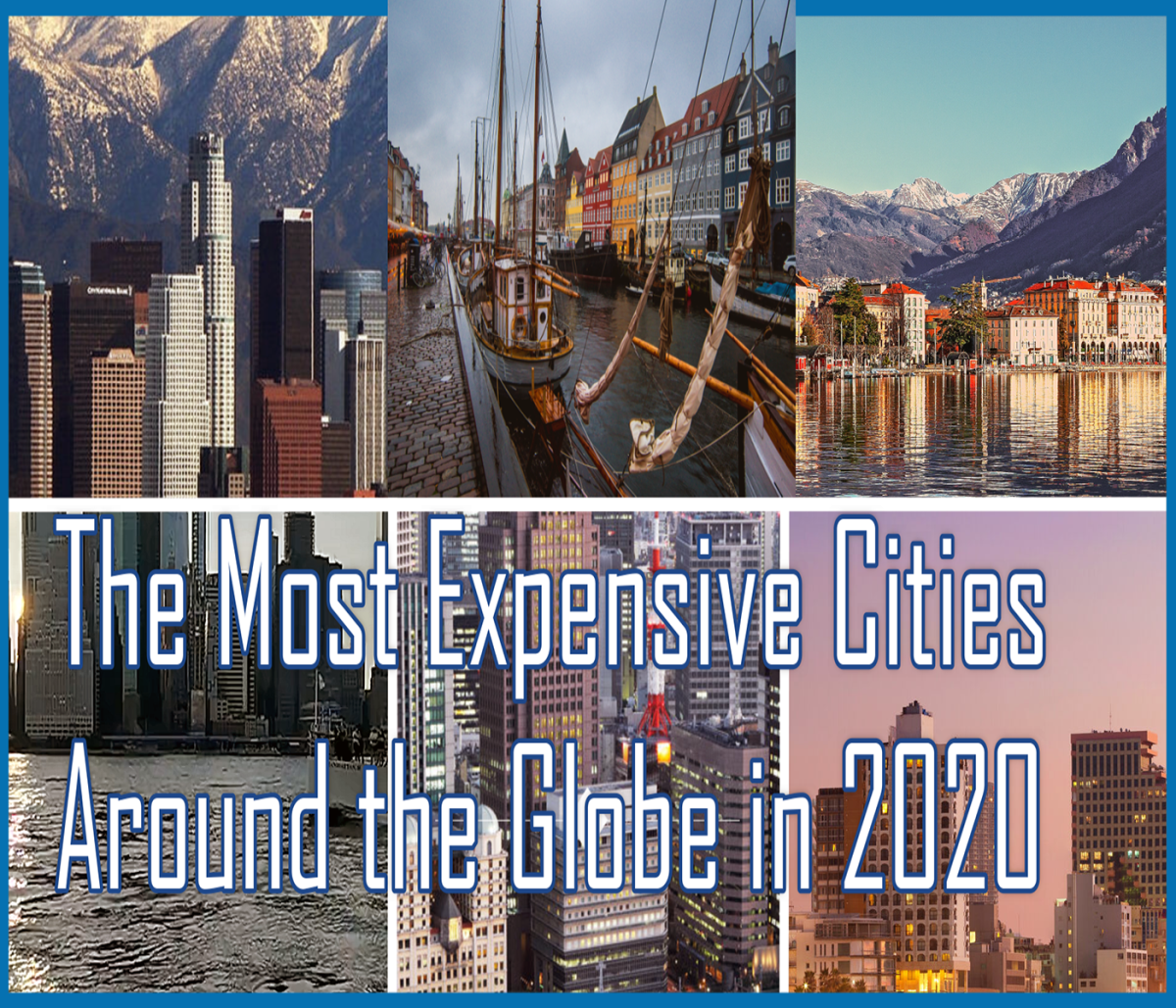 Most Expensive Cities 2020