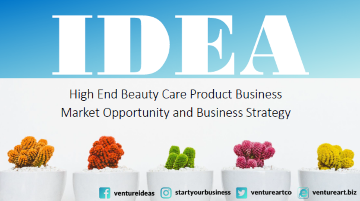 Start Your Business Herbal Beauty Care Manufacturing