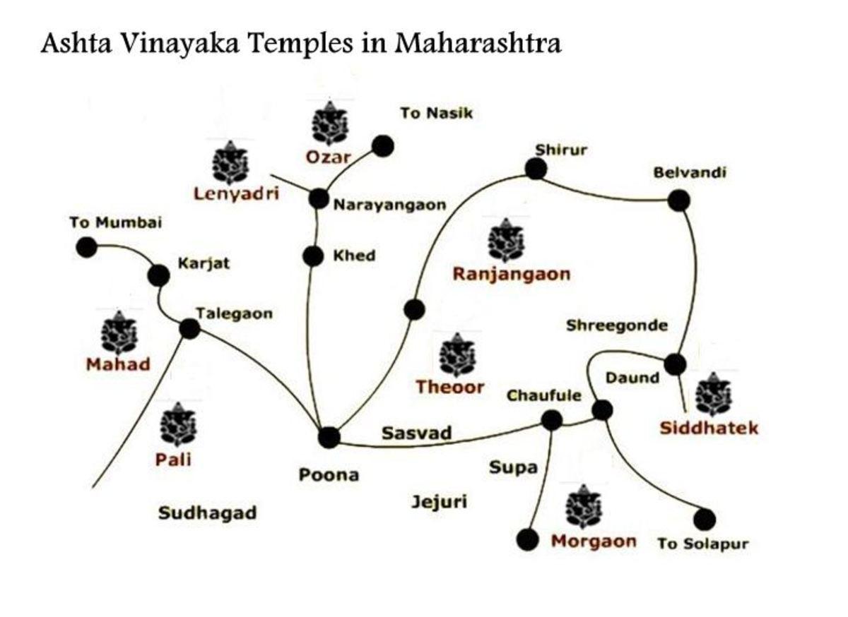 Ashta Vinayaka Templos Mapa