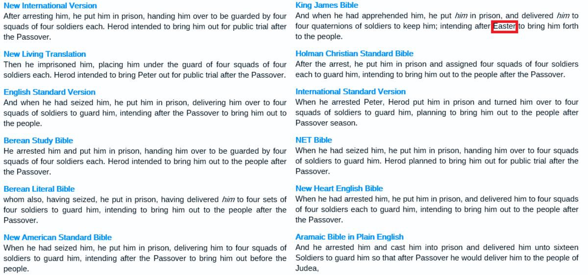 easter-is-it-scriptural