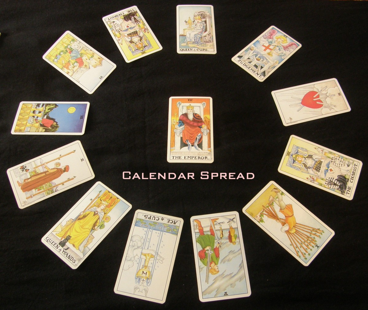 The calendar or Zodiac Tarot spread