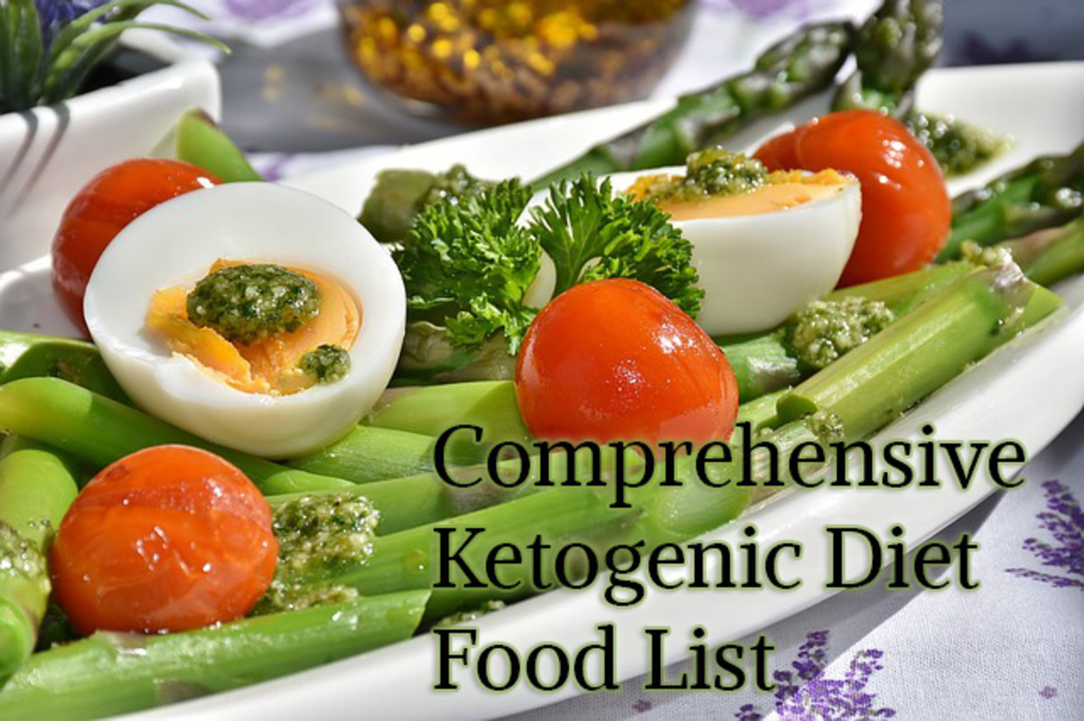 Comprehensive Ketogenic Diet Food List