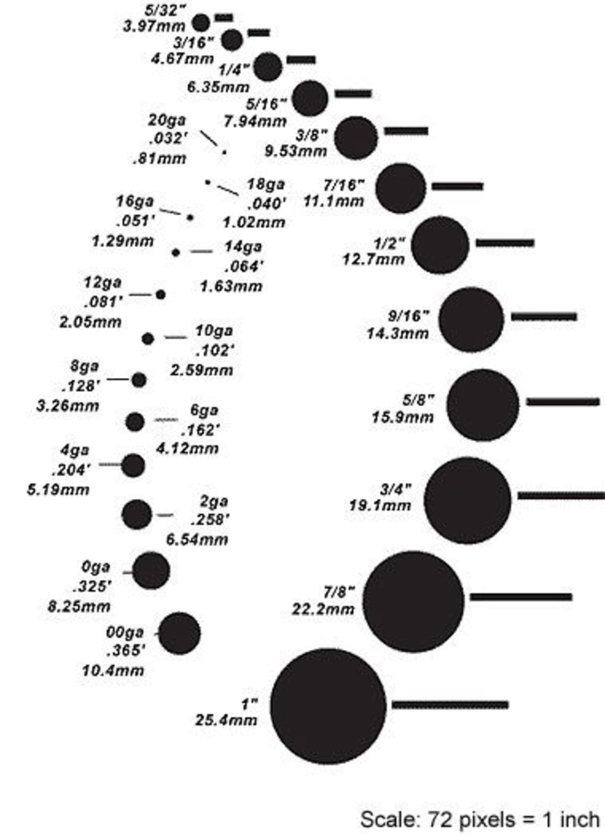 A chart showing the different measurements