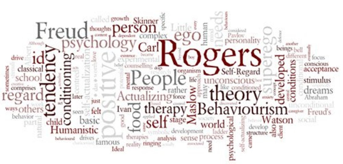 Wordle Image of the content of this article