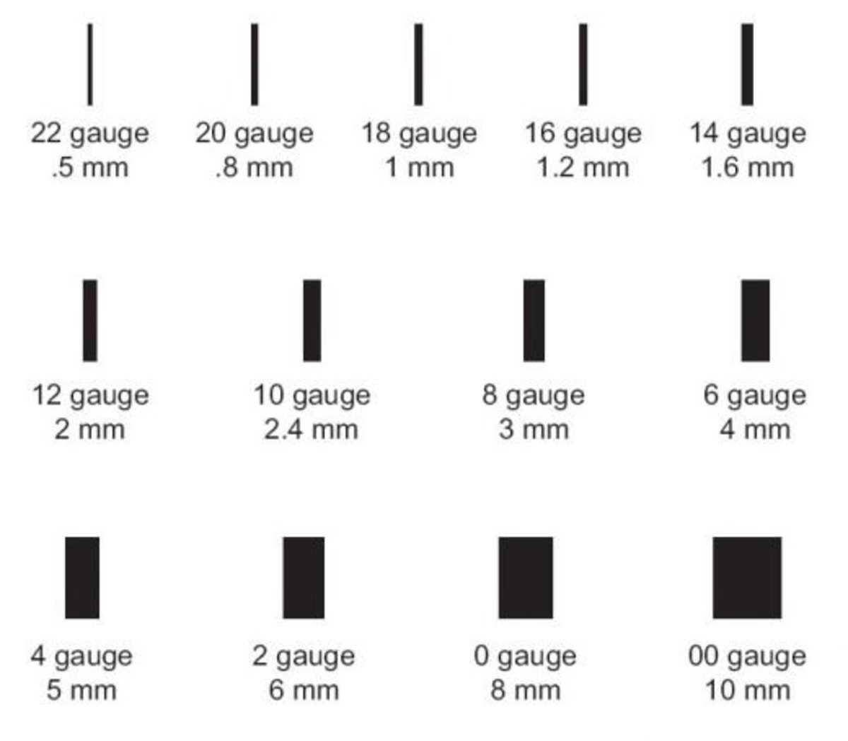 Ear Gauge Size Chart